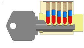 B-LOCK, sistema antibumping